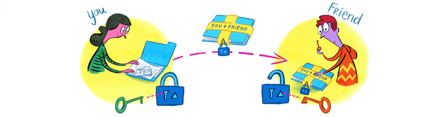 Illustration of a key exchange protocol