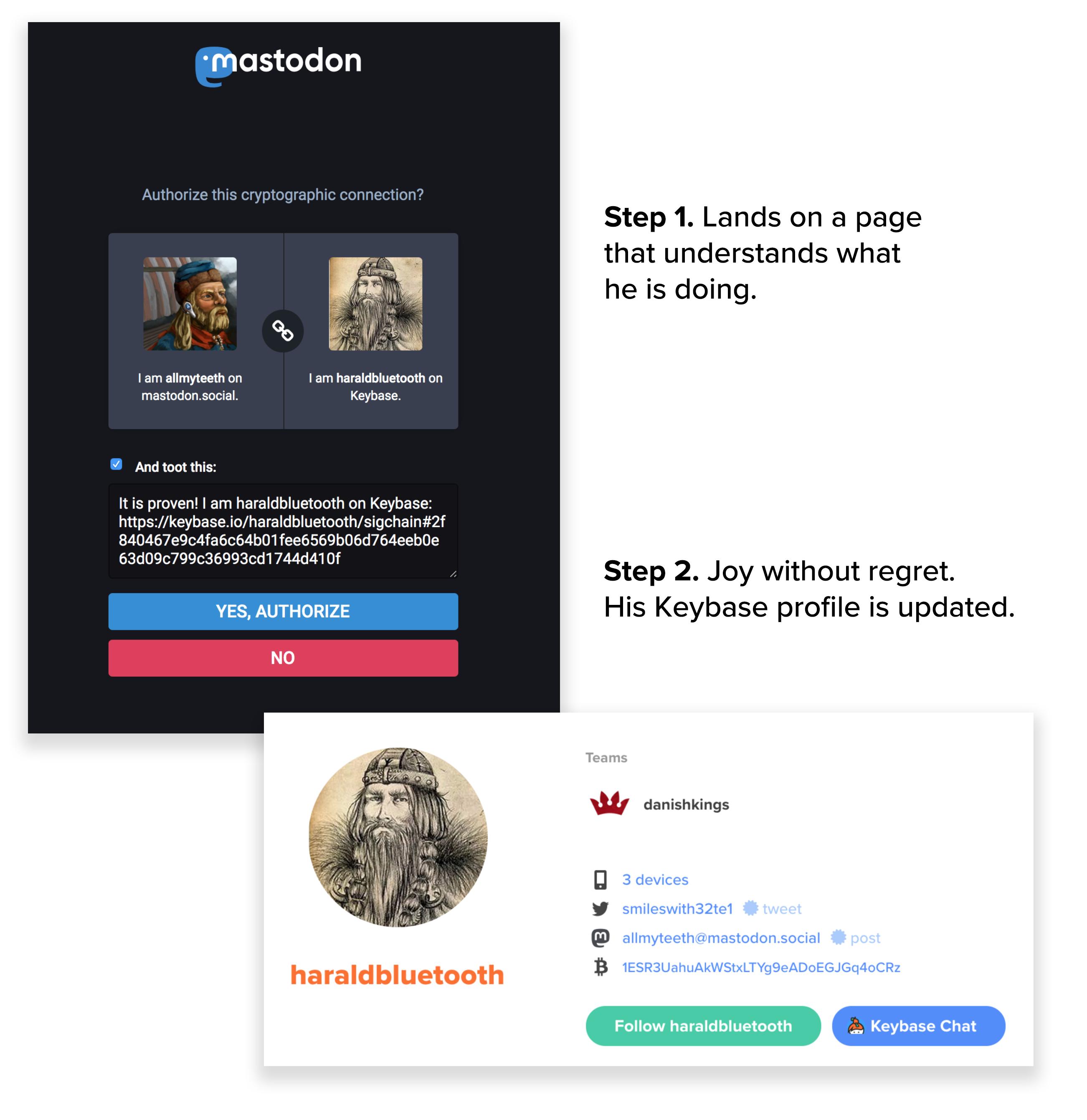 Mastodon su Keybase